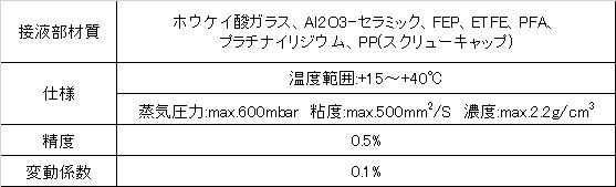 1000-11shiyo